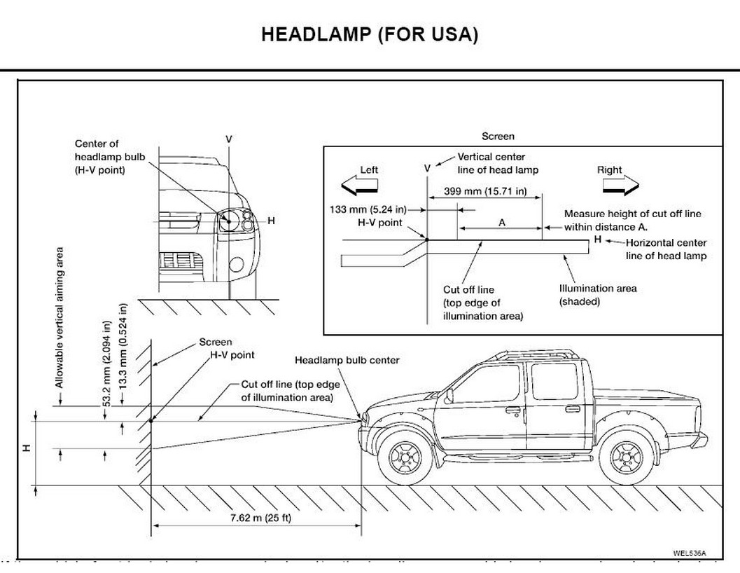 HeadLightAdjustments light adjustments heavy haulers rv resource guide headlight adjustment diagram at crackthecode.co