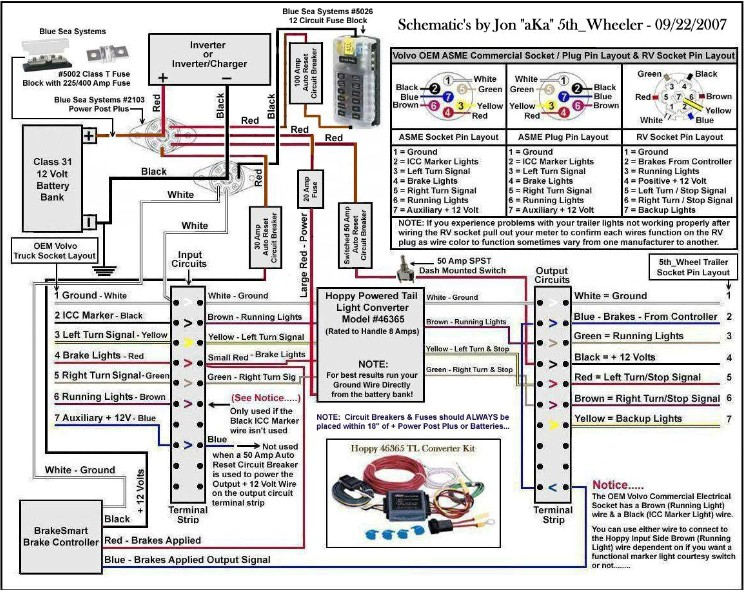 hoppy2 tail light converters heavy haulers rv resource guide typical 5th wheel rv wiring diagram at soozxer.org