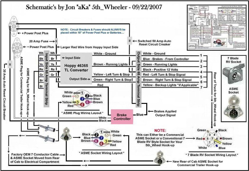 semi trailer plug wiring diagram with abs